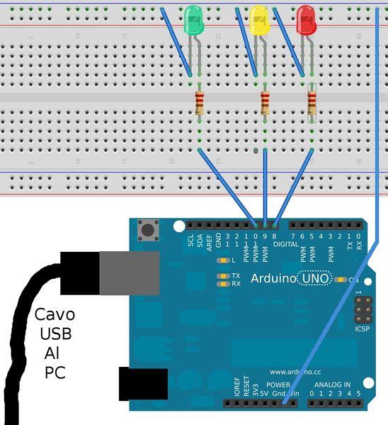 548px-semaforo-comunicazioni_bb
