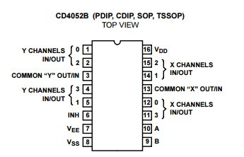 cd4052b
